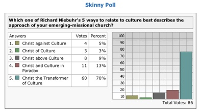 Poll2-1