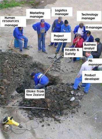Newzealandbloke